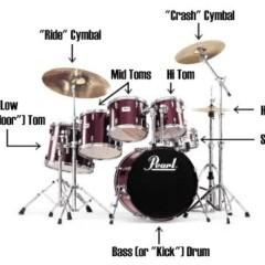 elementi kompleta bubnjeva
